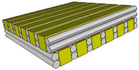 Scheme of a hard-soft phase scaffold with the hard thermoplastic phase (grey) and the soft hydrogel phase (yellow) containing the cells [1]